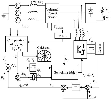 circuit diagram drawing standards circuit and schematics
