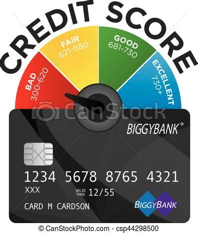 doodle free credit report credit score chart or pie graph with realistic credit card
