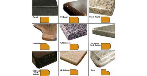 Choosing Granite Countertop Edges by Select Marble Granite Quartz Kitchen Counter Tops