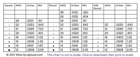 Piring Plate Florist jewelry measurement conversions and charts measuring