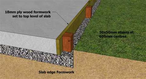 A Concrete Base For A Shed by Is A Concrete Shed Base What You Need