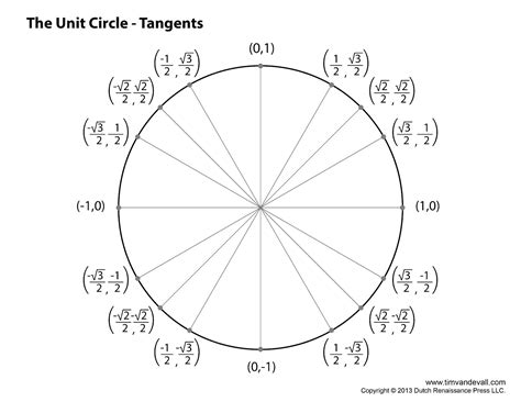 printable unit circle best photos of unit circle blank print outs printable