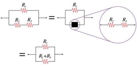 introduction to resistors in series and parallel inheritance