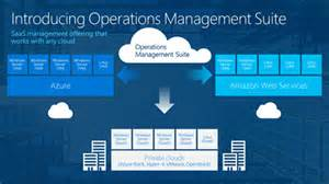 azure partner community introduction to microsoft oms