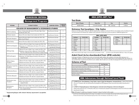 Mba Placements Criteria by Upes Information Bulletin