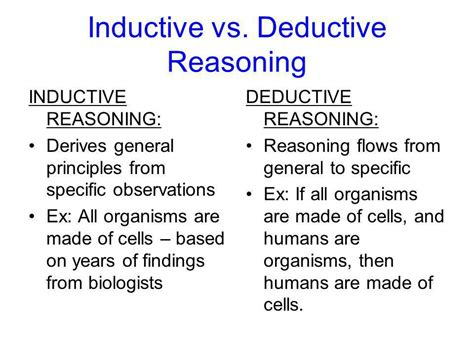 principle of induction and deduction introduction to scientific method review observation and data ppt