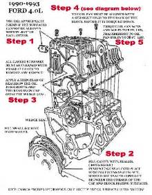 tech tip leak repair for 1990 93 4 0l ford v6 engines