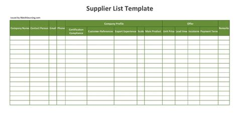supplier list template how to find best suppliers in china china sourcing made