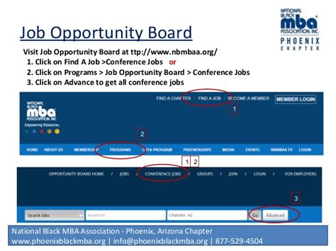 Arizona State Mba Employment Report by 2014 Annual Conference Az Roadshow