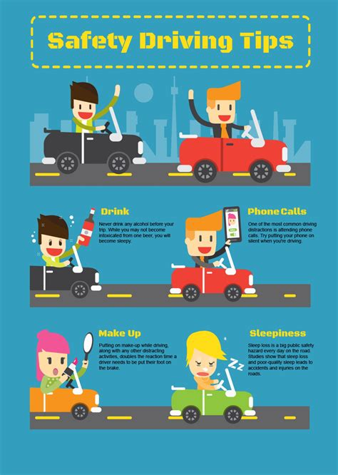 7 Tips For Being A Safe Driver On The Road by Top Safe Driving Tips Visual Ly