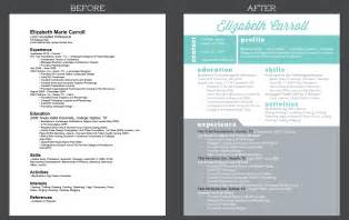 resume design overhaul thinkliz