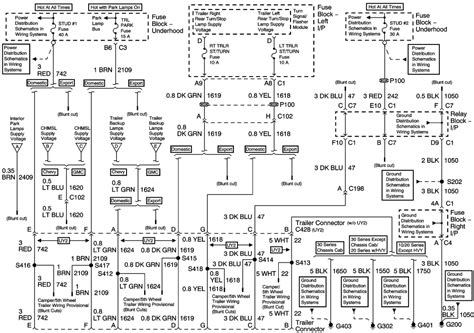 1996 isuzu npr wiring diagram wiring diagram