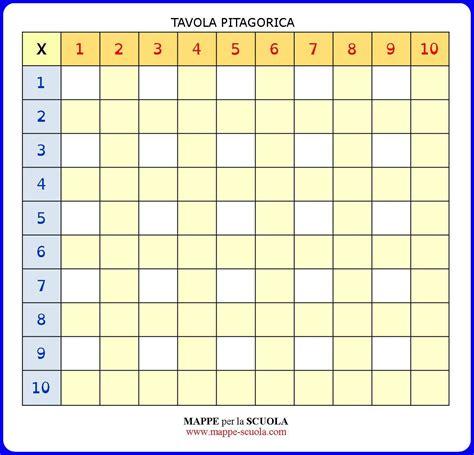 tavola pitagorica vuota mappe per la scuola