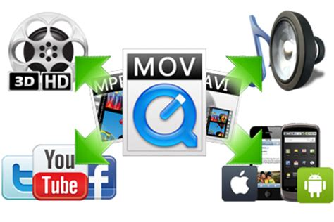 format video tv how to convert video formats ubergizmo