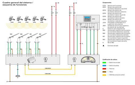 Neumaticos, detector electronico de inflado
