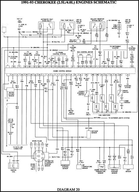 1997 jeep wrangler wiring diagram pdf and 1 wiring