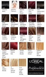 reddish brown hair color chart loreal hair color brown loreal brown hair color