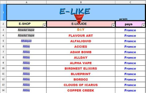 Sekop Lipat by Excel E Liquid Brands Shops List