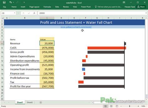 100 cost volume profit graph excel template