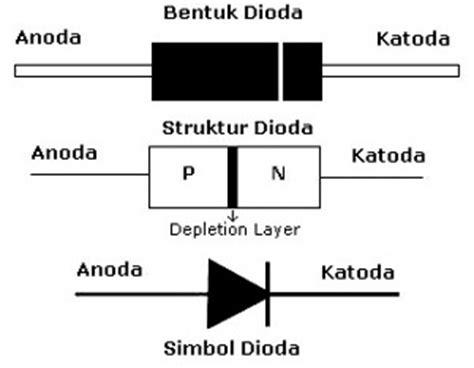 dioda panas mencoba membagi bisikan kecil