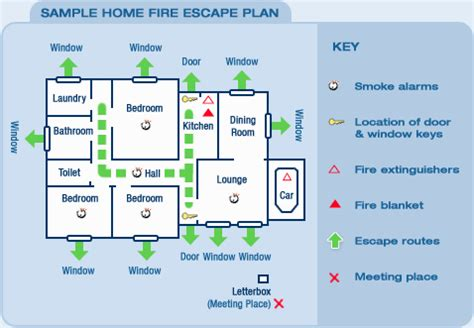 home evacuation plan template fesa home escape plan