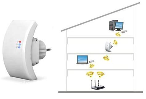 Wireless Wifi Repeater we can make it wifi repeater and play