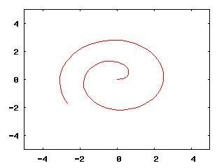 python tutorial xrange titus pyx tutorial for gnuplot users