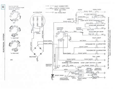 horn with relay wiring diagram bsa wiring diagram schemes