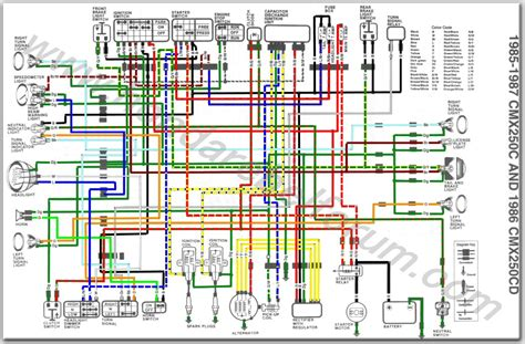 motorcycle wiring diagrams engine wiring diagram free