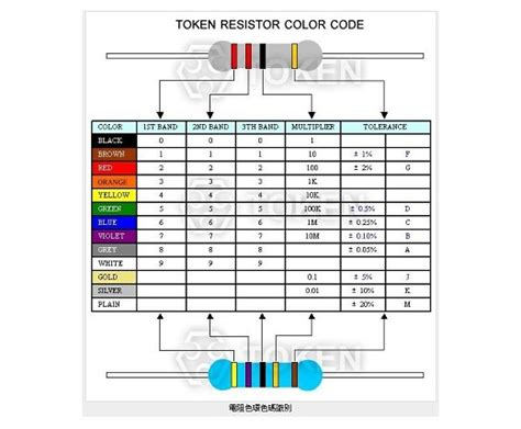 resistor tolerance importance resistor material color 28 images yd tech 源達科技股份有限公司 1 4w 1 523ω 電阻 1pcs r114w523 resistor
