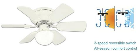best deals on ceiling fans tips to best deal on different ceiling fans with