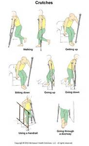 How To Walk Up The Stairs With Crutches by The Life Of Using Crutches Unique Yet Simple