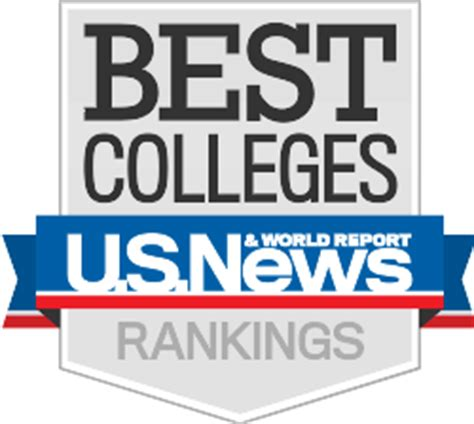Mba Bschool Rankings Usnews Institutional Logon by William And College Of William And Profile