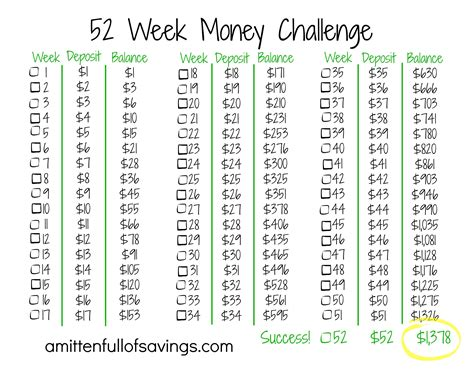 52 week money challenge 52 week money challenge 2014 a mitten of savings