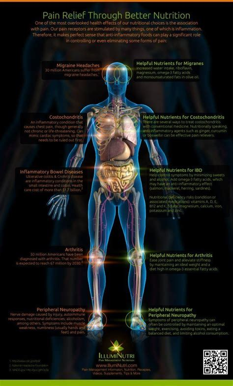 better nutrition 34 best tips images on healthy