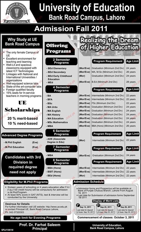 Government For Mba Marketing by Admission Open In Of Education Lahore 2018