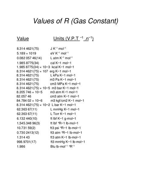 universal gas constant gas constant