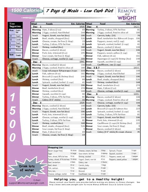 printable low carb meal planner printable low carb diet 1 week 1500 calorie menu plan