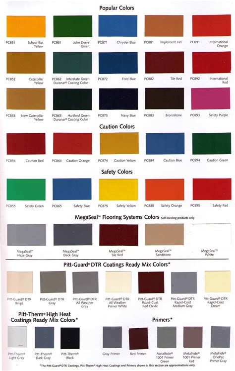 ppg vibrance color chart autos post