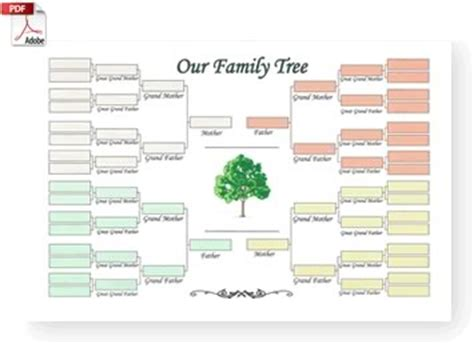 family tree template pdf document moved
