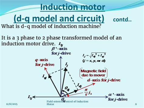 induction motor dq model updated field oriented of induction motor pptx