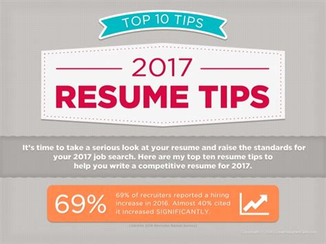 Tips For Resumes by 2017 Resume Tips Top 10 Resume Tips For 2017