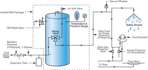 water heater safety valve installation thermostatic mixing valve how it works wiring diagrams