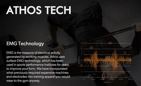 Emg Technologist by Athos Wearable Fitness Technology Busted Wallet