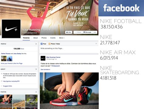 nike si鑒e social brand focus how nike excels on social media