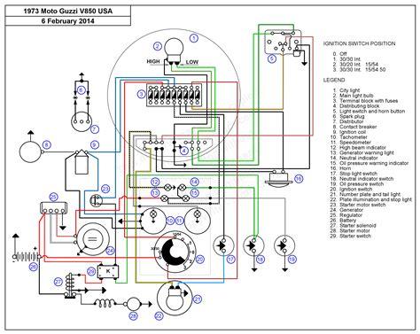 moto guzzi v7 wiring diagram wiring diagram and schematics