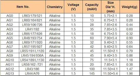 Lr44 Battery Equivalent Chart