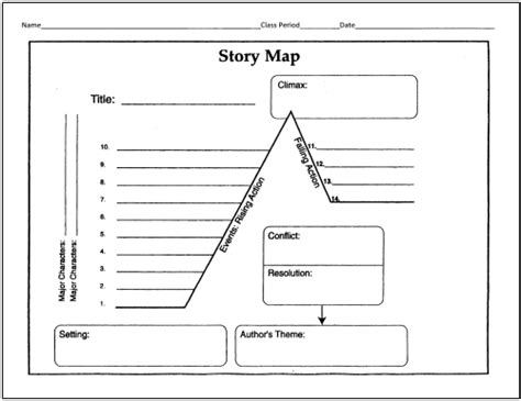 plot map 25 language arts graphic organizers for you and your