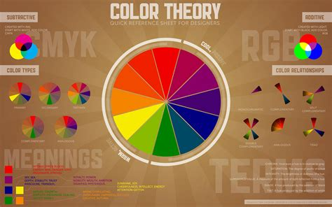 color theory basics color theory a beginner s guide to the basics designstudio