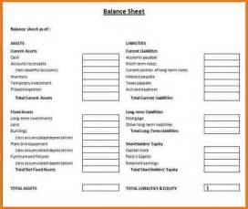 Balance Sheet Template Docs by Doc 12751650 Free Printable Balance Sheet Template